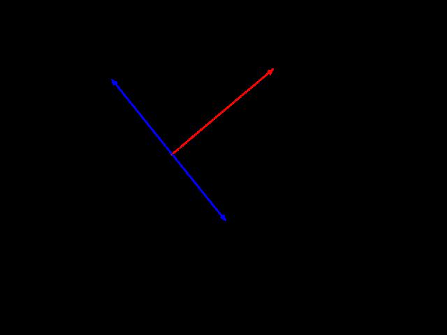Normal Vector illustration